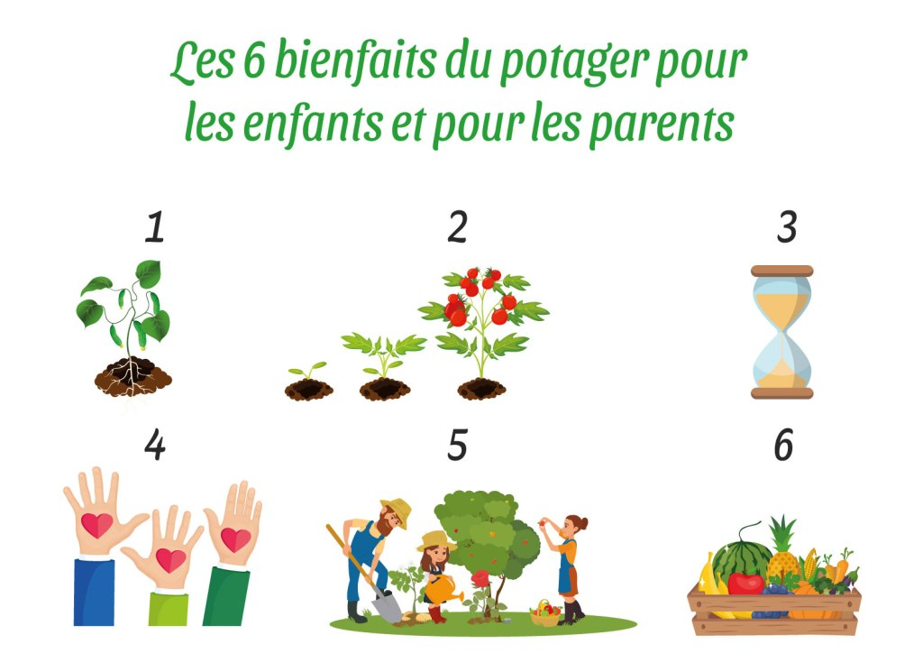 bienfaits potager enfants famille écologie pédagogie jardinage outil éducatif pot fleurs plantes