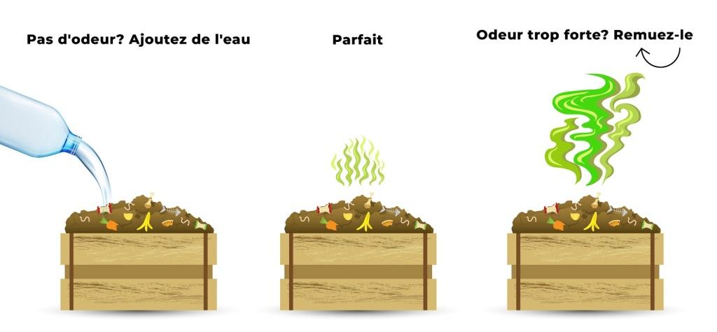 comment éviter avoir odeur composteur appartement facilement