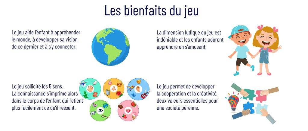 4 bienfaits du jeu pour parler de l'environnement